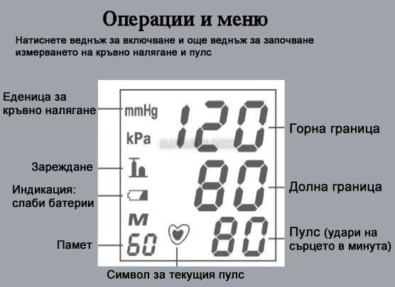 Дигитален Апарат за измерване на кръвно налягане - Магазин..